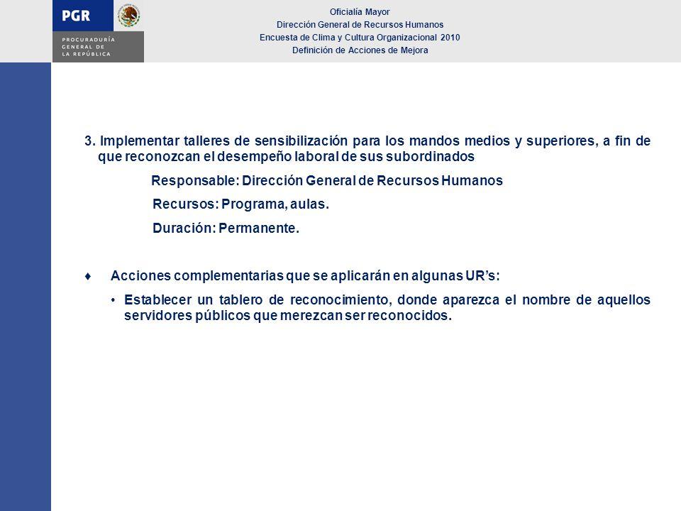 Responsable: Dirección General de Recursos Humanos