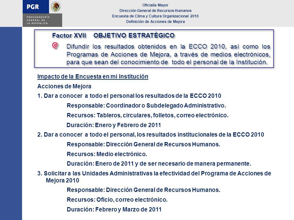 Factor XVII OBJETIVO ESTRATÉGICO