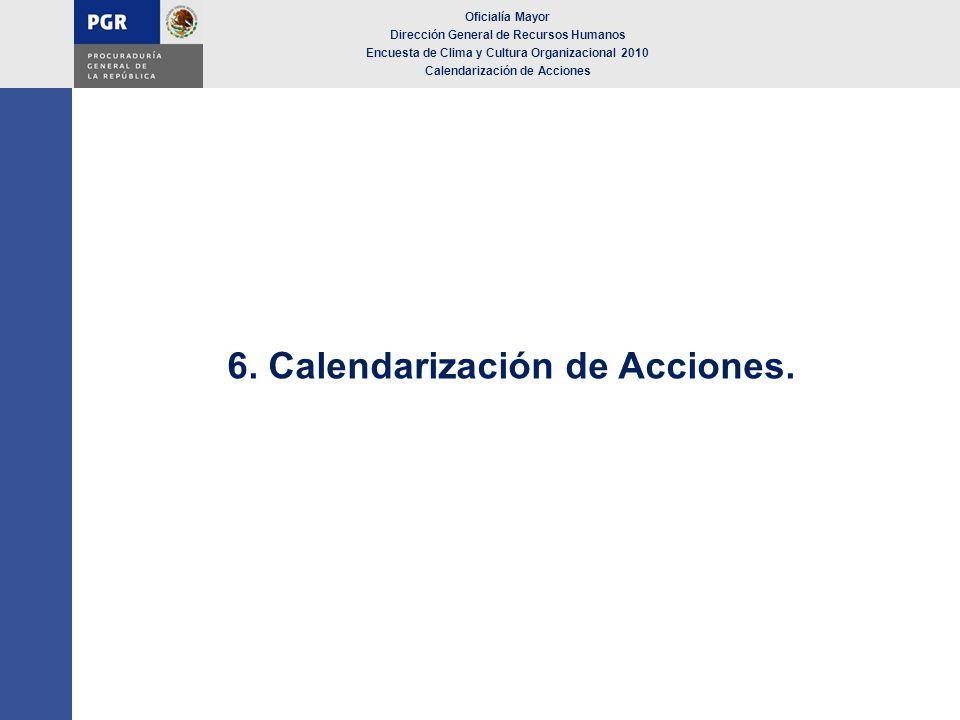 6. Calendarización de Acciones.