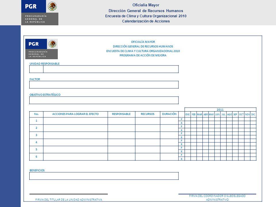 Oficialía Mayor Dirección General de Recursos Humanos