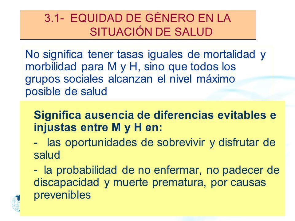 3.1- EQUIDAD DE GÉNERO EN LA SITUACIÓN DE SALUD