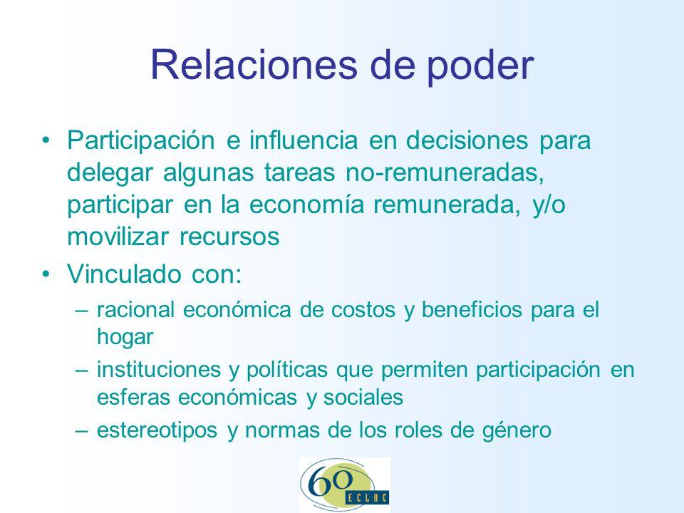 13 November 2007 Relaciones de poder.