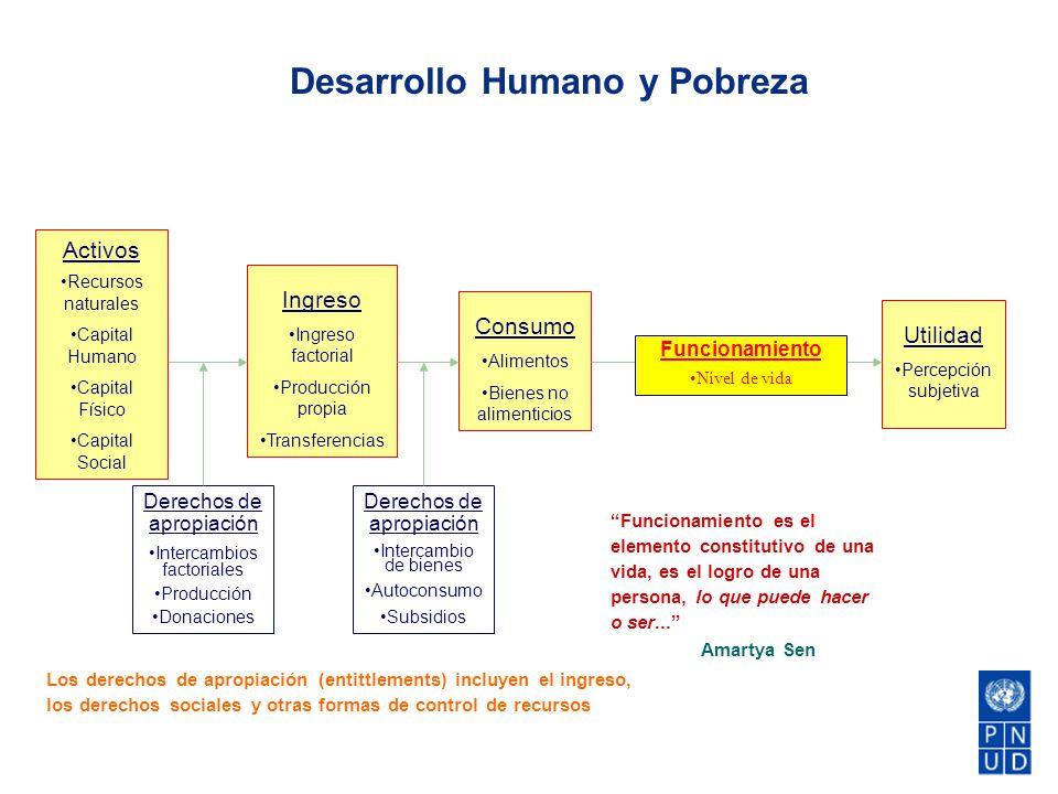 Desarrollo Humano y Pobreza