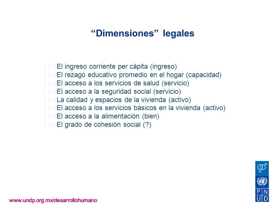 Dimensiones legales