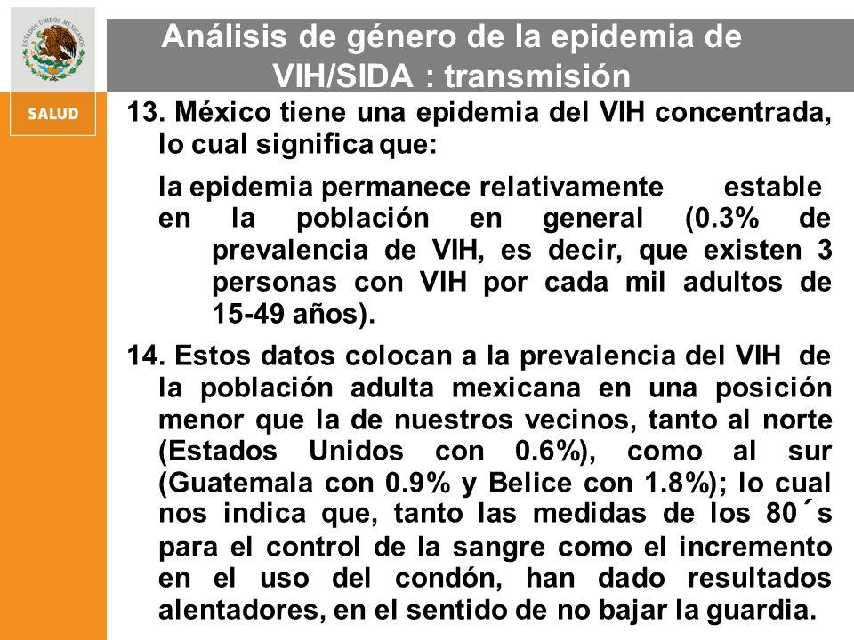 Análisis de género de la epidemia de VIH/SIDA : transmisión