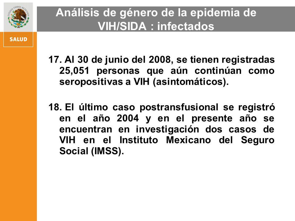 Análisis de género de la epidemia de VIH/SIDA : infectados