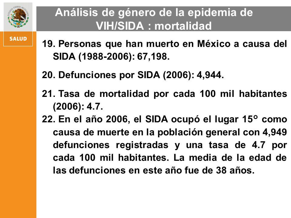 Análisis de género de la epidemia de VIH/SIDA : mortalidad