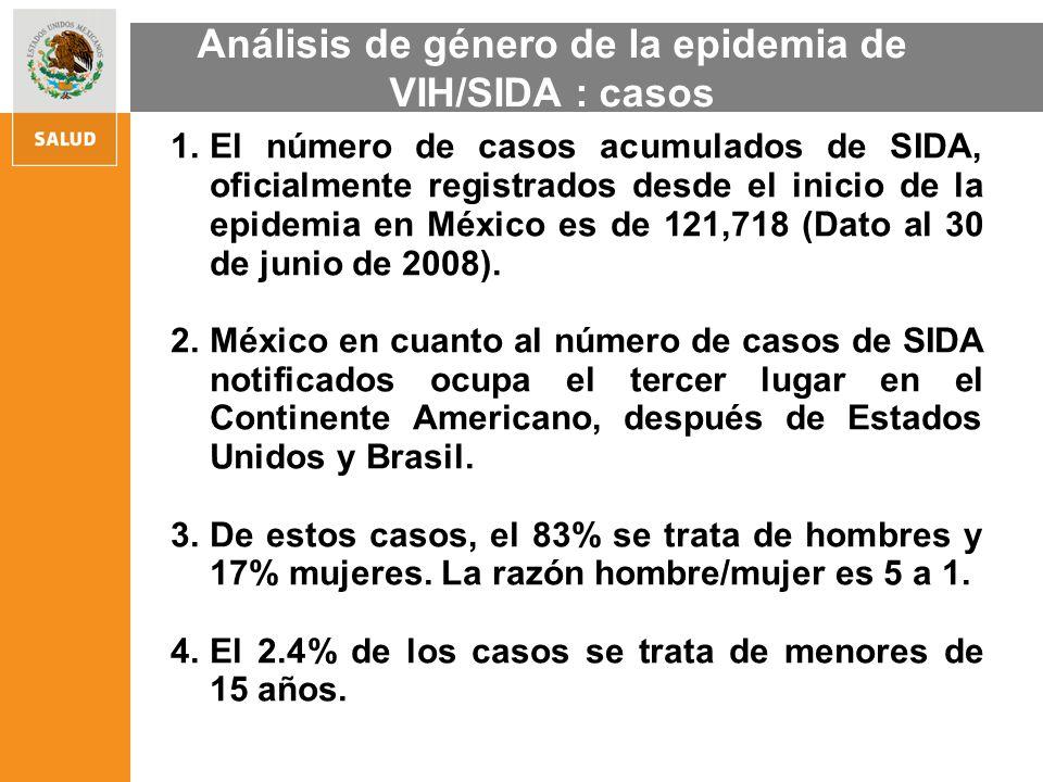 Análisis de género de la epidemia de VIH/SIDA : casos