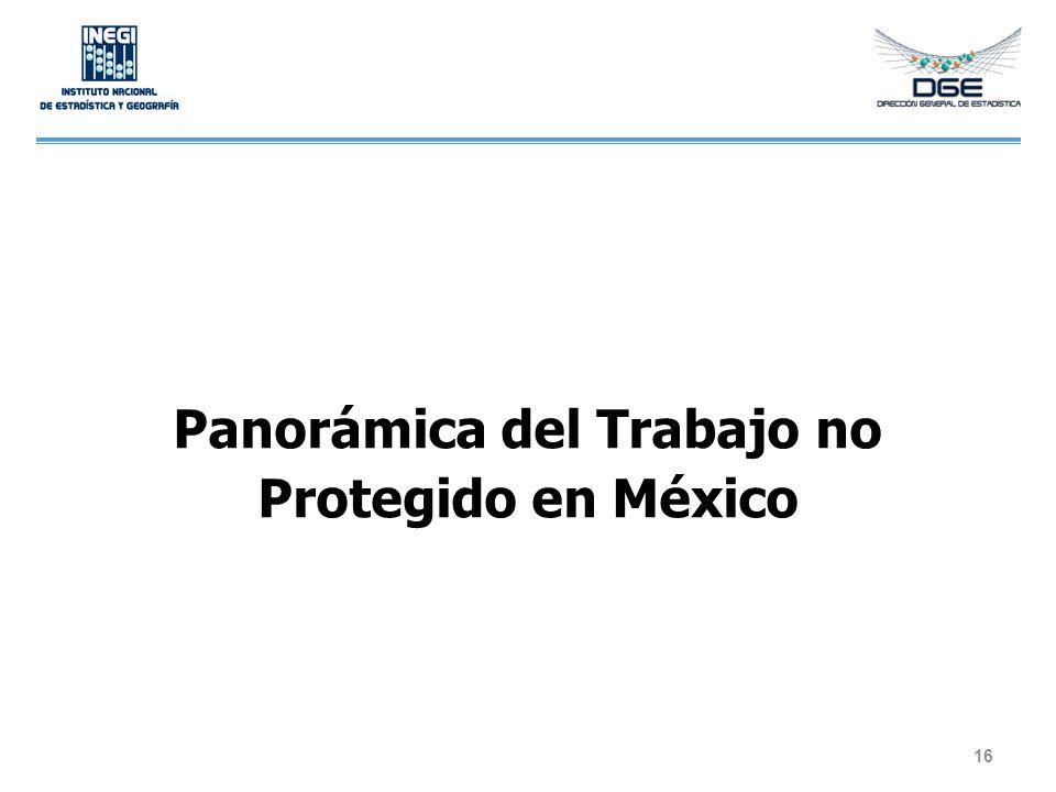 Panorámica del Trabajo no Protegido en México