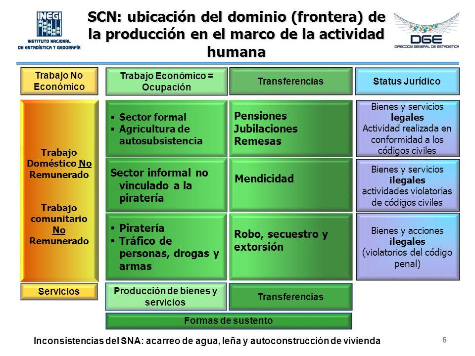 SCN: ubicación del dominio (frontera) de la producción en el marco de la actividad humana
