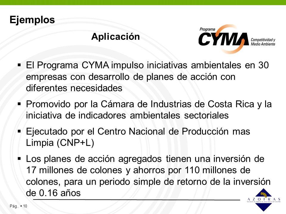 Ejemplos Aplicación. El Programa CYMA impulso iniciativas ambientales en 30 empresas con desarrollo de planes de acción con diferentes necesidades.