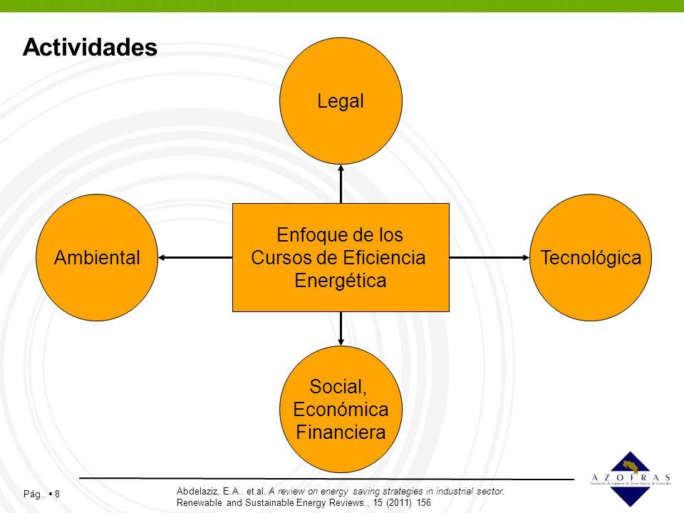 Actividades Legal Ambiental Tecnológica Enfoque de los