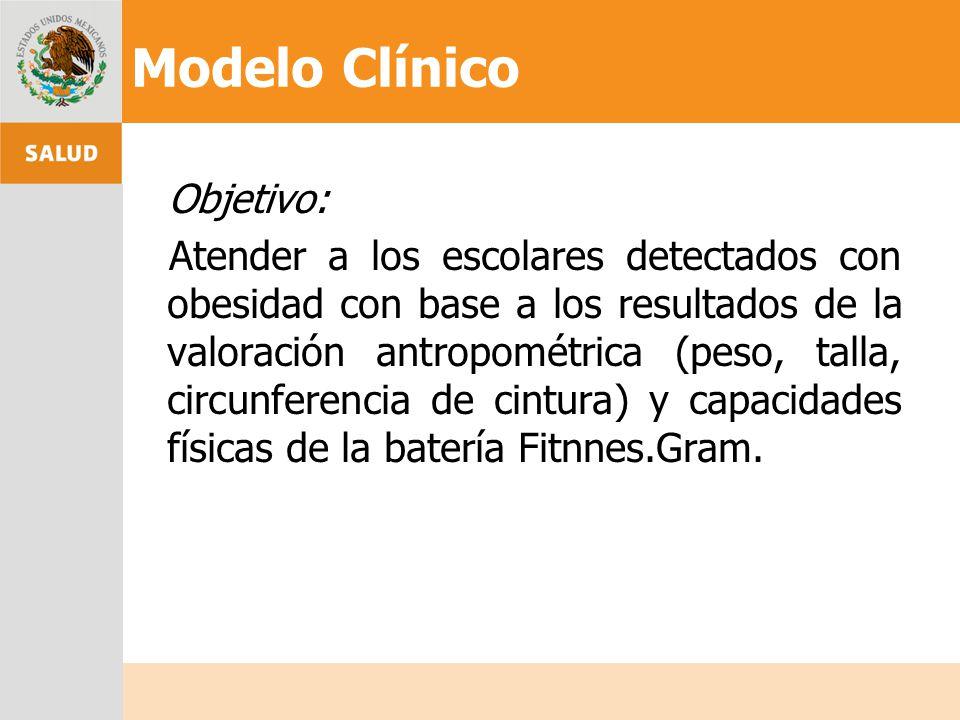 Modelo Clínico