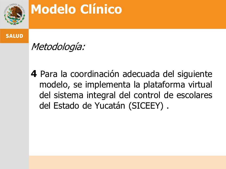 Modelo Clínico Metodología: