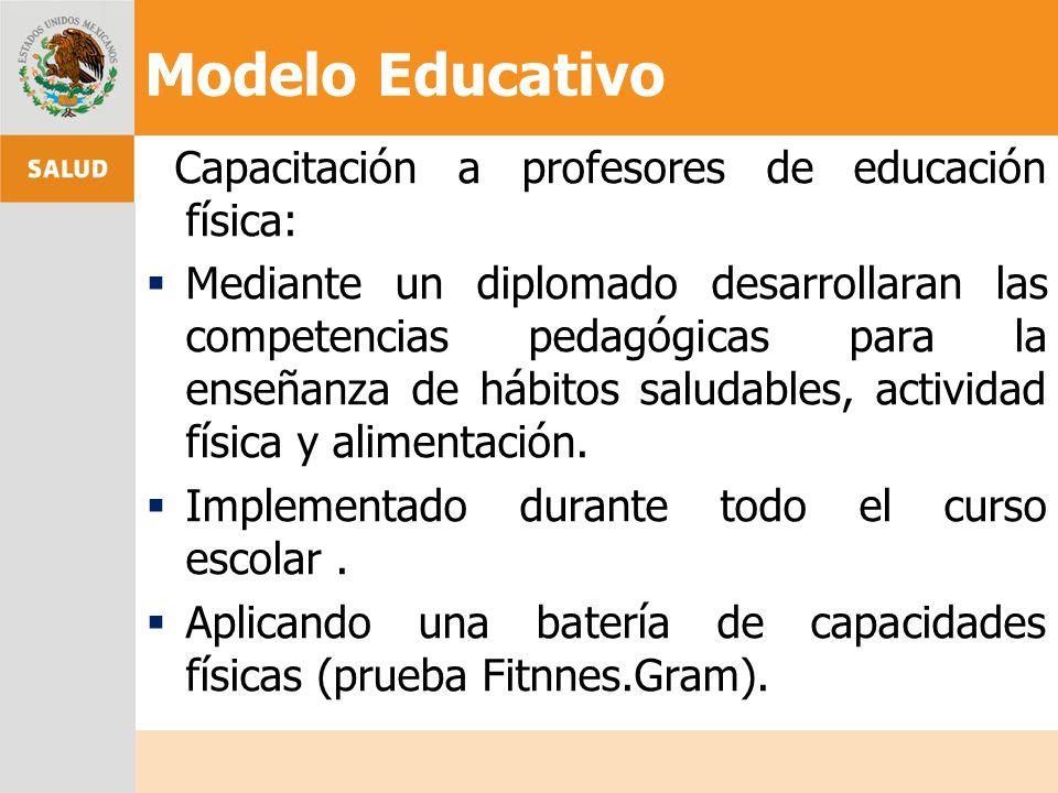 Modelo Educativo Capacitación a profesores de educación física: