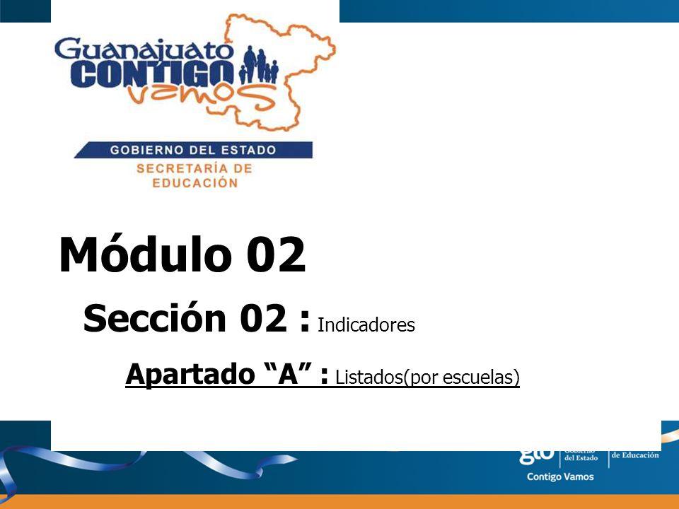 Módulo 02 Sección 02 : Indicadores