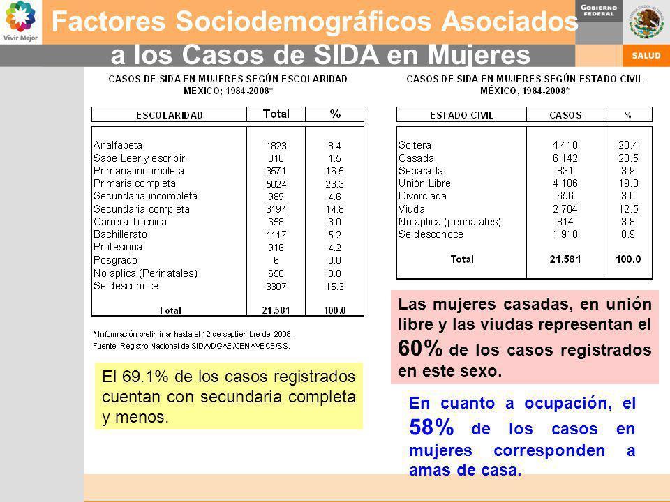 Factores Sociodemográficos Asociados a los Casos de SIDA en Mujeres