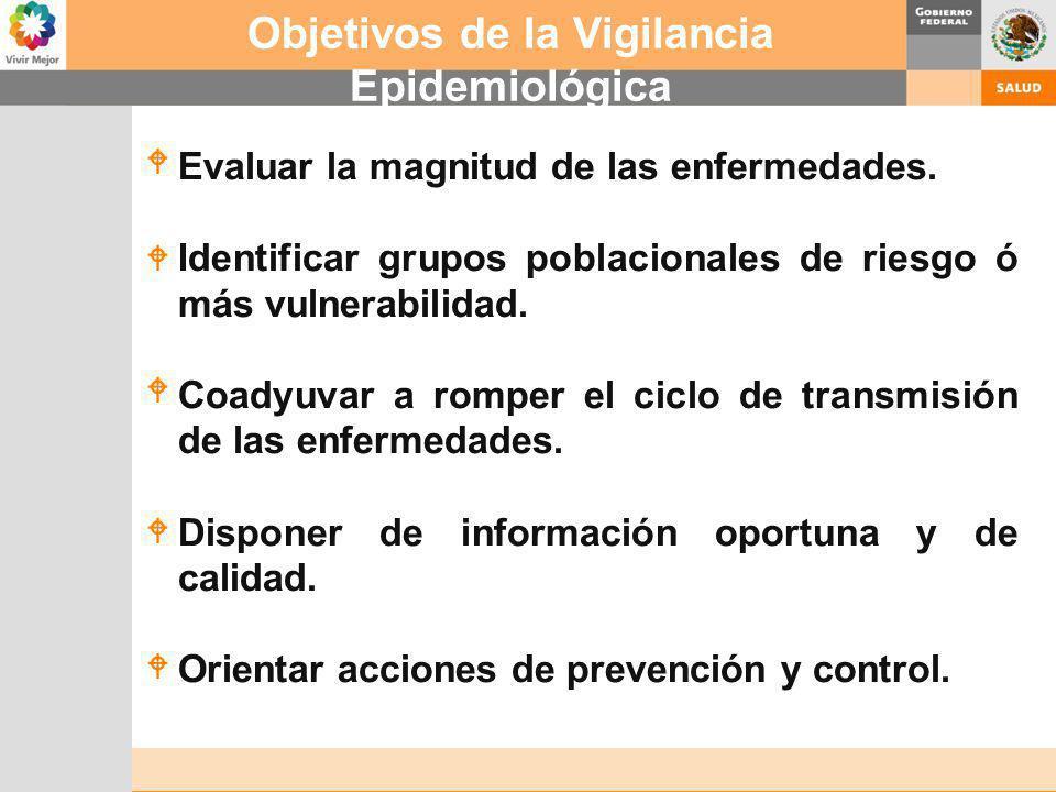 Objetivos de la Vigilancia Epidemiológica