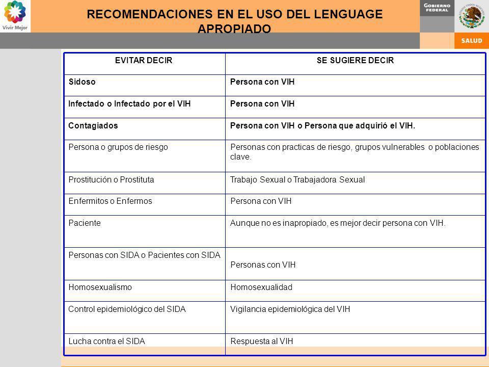 RECOMENDACIONES EN EL USO DEL LENGUAGE APROPIADO
