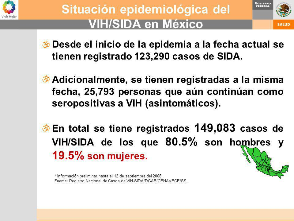 Situación epidemiológica del