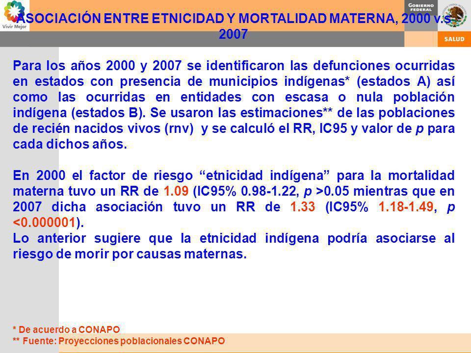ASOCIACIÓN ENTRE ETNICIDAD Y MORTALIDAD MATERNA, 2000 v.s 2007