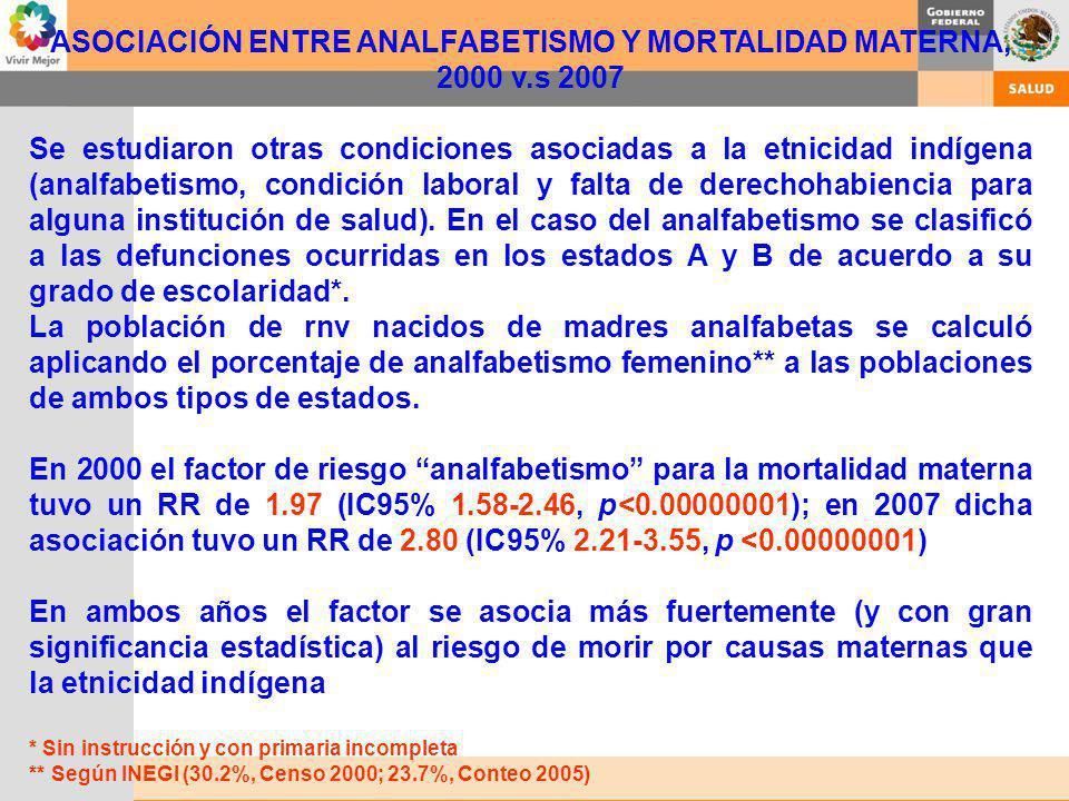 ASOCIACIÓN ENTRE ANALFABETISMO Y MORTALIDAD MATERNA, 2000 v.s 2007