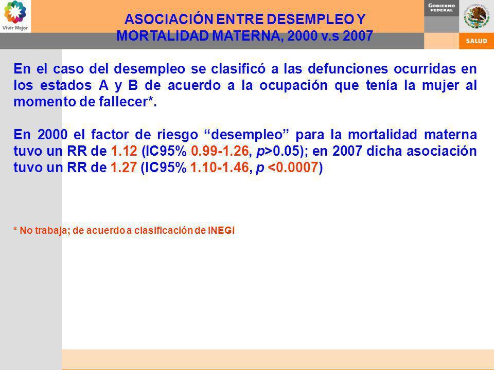 ASOCIACIÓN ENTRE DESEMPLEO Y
