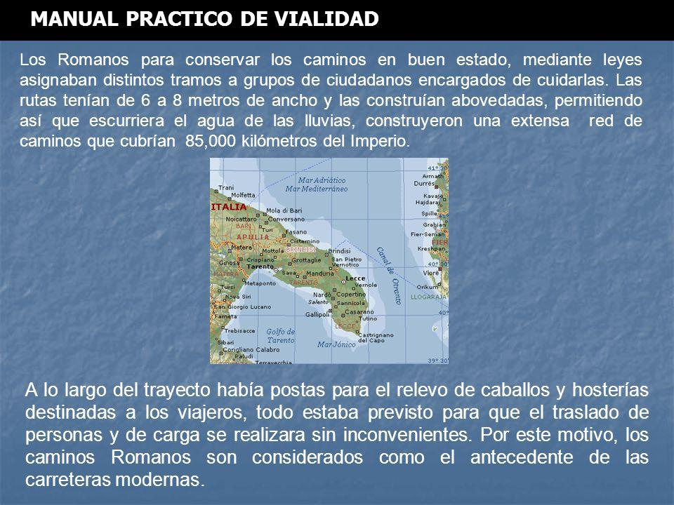 MANUAL PRACTICO DE VIALIDAD