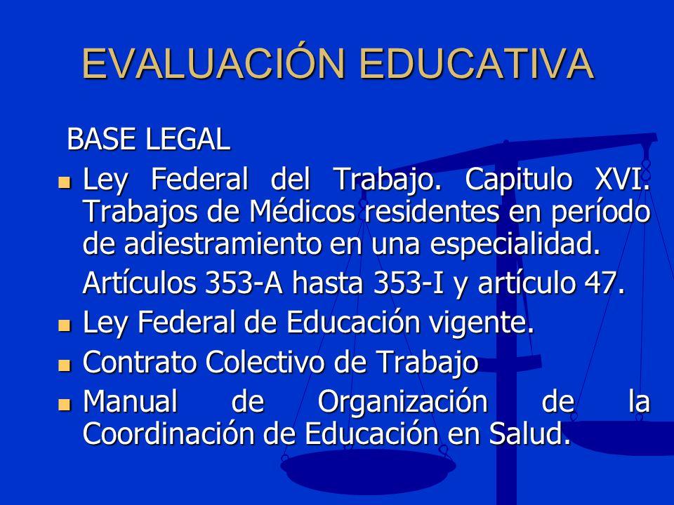 EVALUACIÓN EDUCATIVA BASE LEGAL