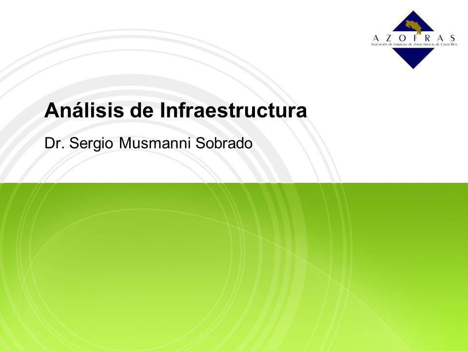 Análisis de Infraestructura