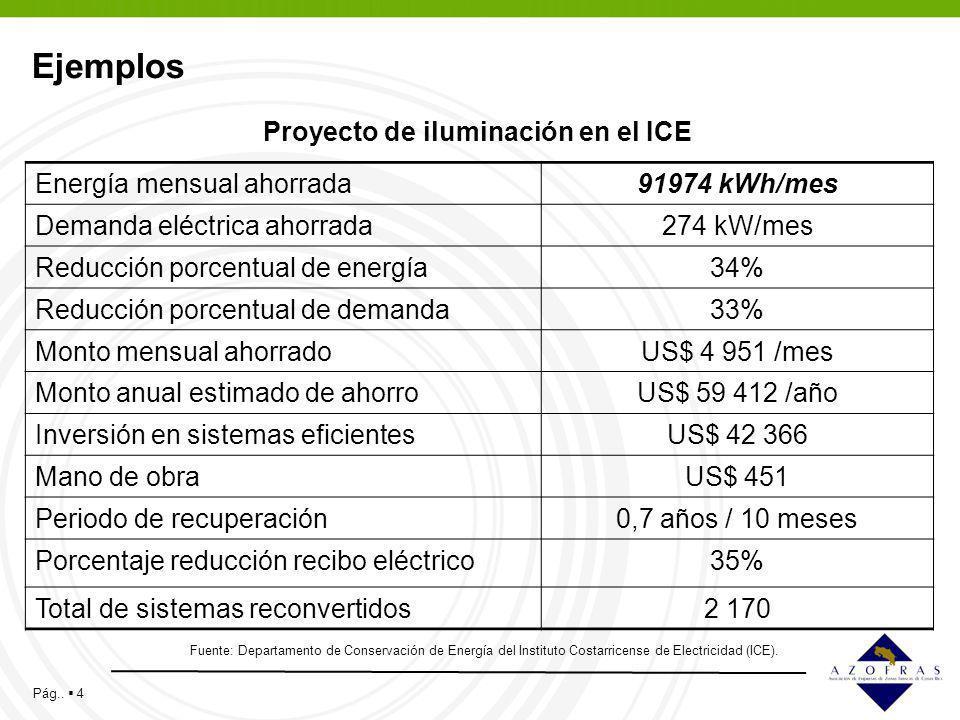 Proyecto de iluminación en el ICE