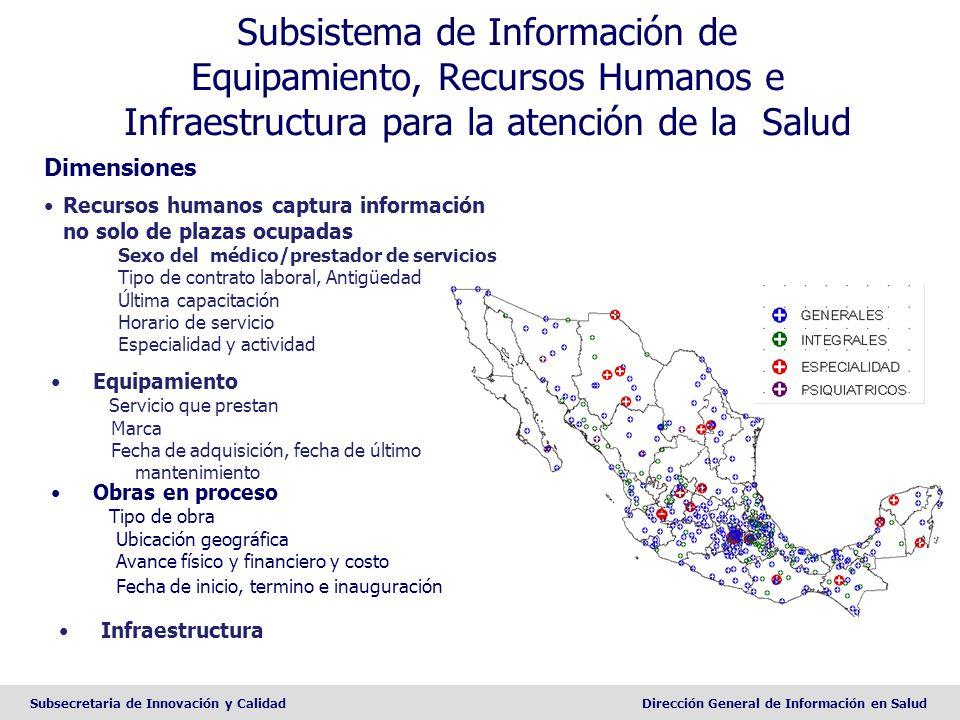 Subsistema de Información de Equipamiento, Recursos Humanos e Infraestructura para la atención de la Salud