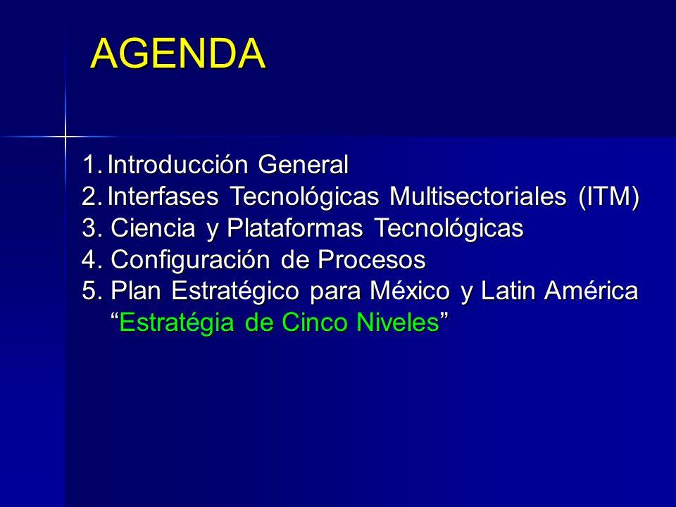AGENDA Introducción General