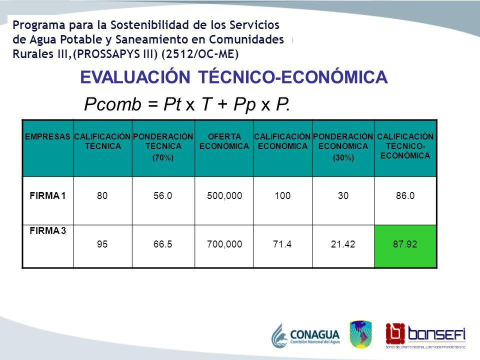 Pcomb = Pt x T + Pp x P. EVALUACIÓN TÉCNICO-ECONÓMICA FIRMA 1 80 56.0