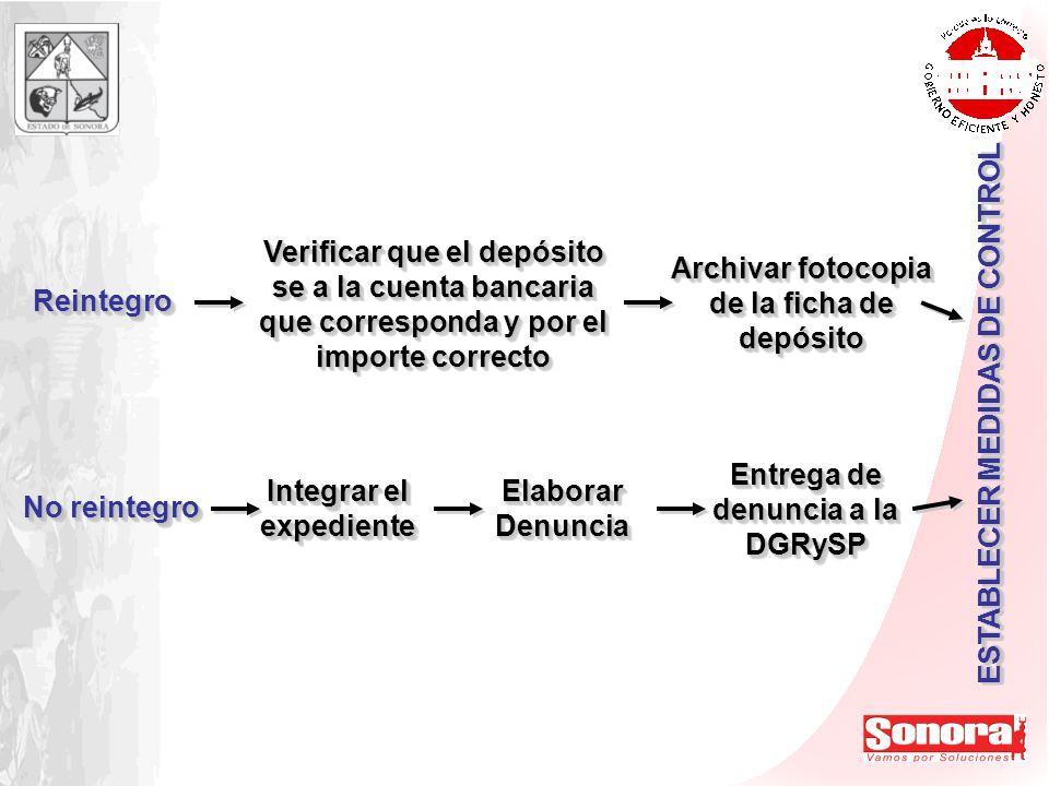 Archivar fotocopia de la ficha de depósito