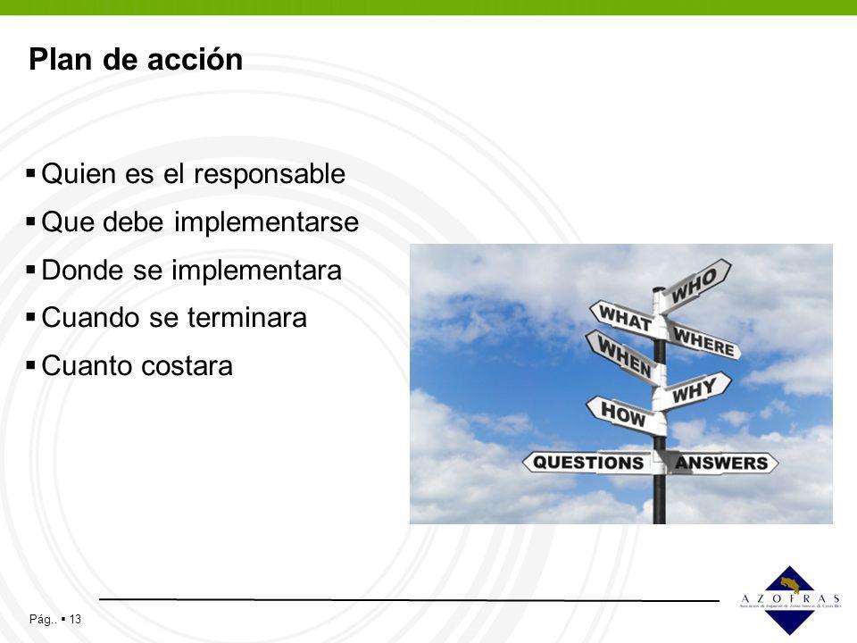 Plan de acción Quien es el responsable Que debe implementarse