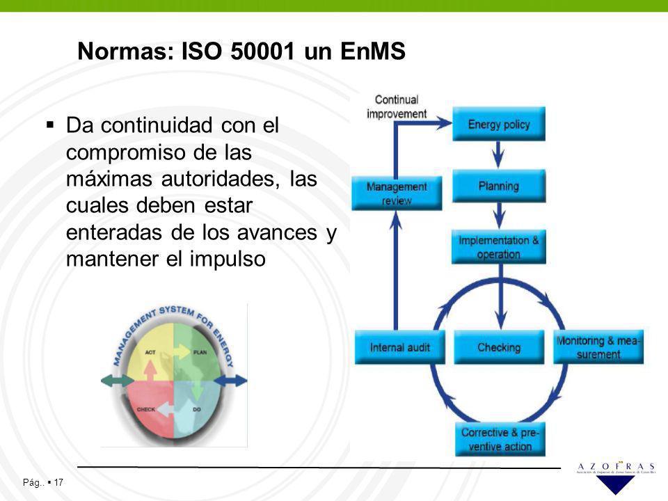 Normas: ISO 50001 un EnMS