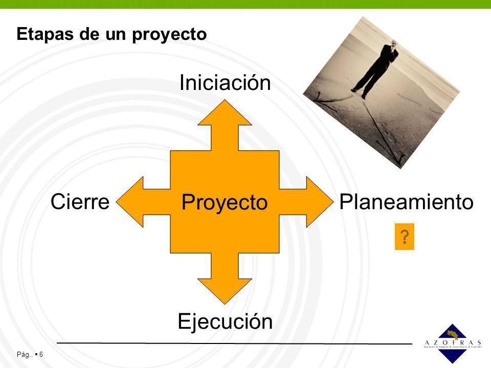 Proyecto Iniciación Planeamiento Ejecución Cierre