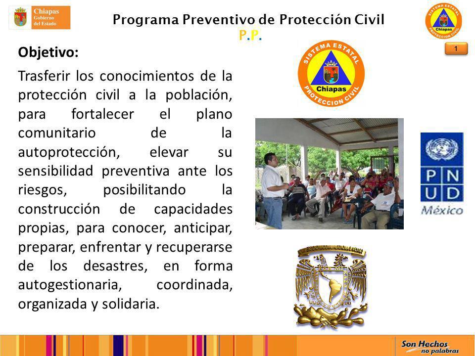 Programa Preventivo de Protección Civil P.P.5