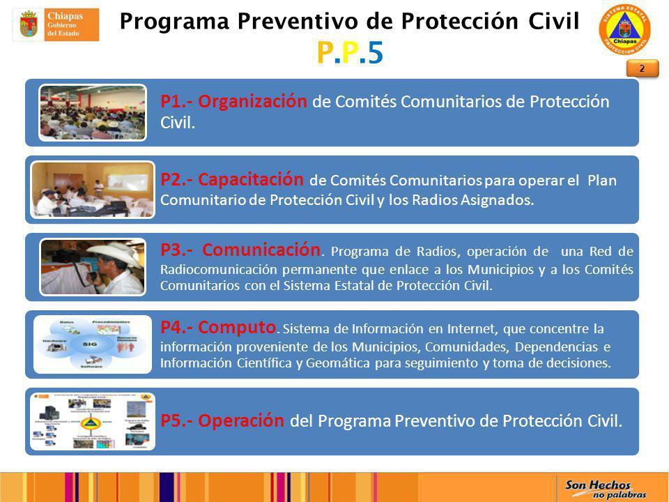 P.P. Fase I El alcance de la Fase I fue de 10 municipios y 100 localidades que fueron seleccionadas por los siguientes criterios: