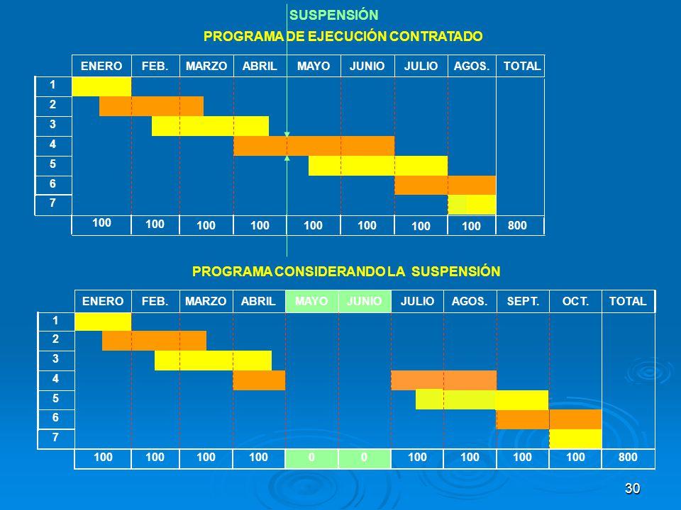 PROGRAMA DE EJECUCIÓN CONTRATADO PROGRAMA CONSIDERANDO LA SUSPENSIÓN