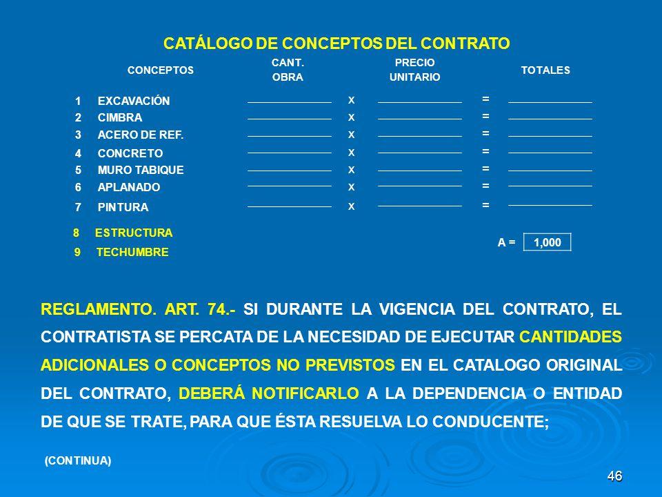 CATÁLOGO DE CONCEPTOS DEL CONTRATO