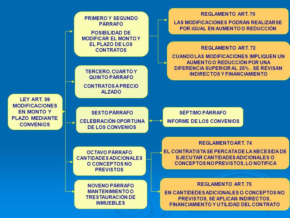 LEY ART. 59 MODIFICACIONES EN MONTO Y PLAZO MEDIANTE CONVENIOS