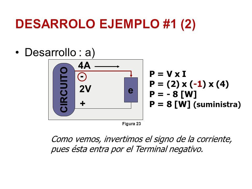 DESARROLO EJEMPLO #1 (2) Desarrollo : a) 4A CIRCUITO - e 2V +