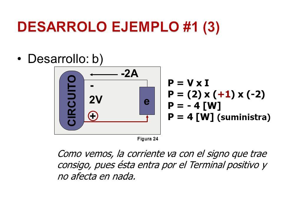 DESARROLO EJEMPLO #1 (3) Desarrollo: b) -2A CIRCUITO - e 2V +