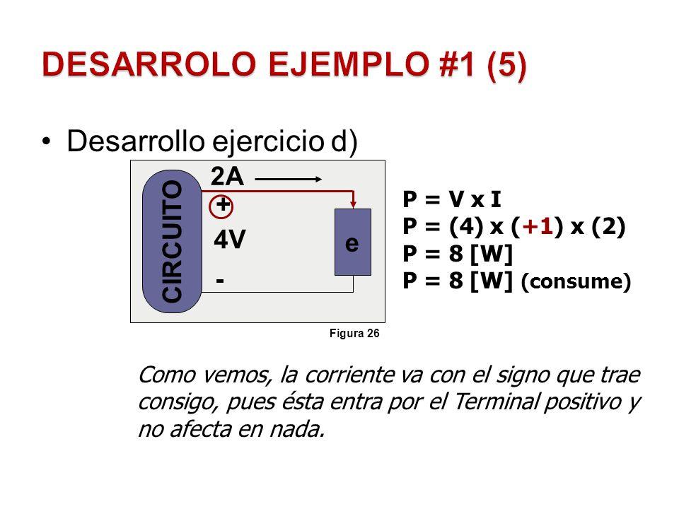 DESARROLO EJEMPLO #1 (5) Desarrollo ejercicio d) 2A CIRCUITO + e 4V -