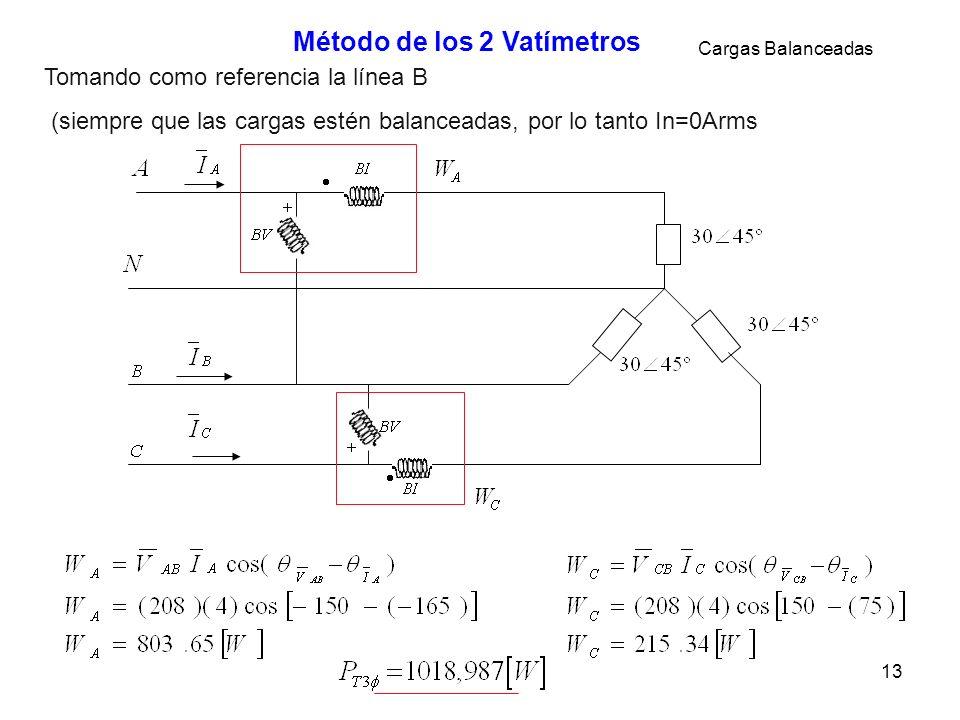 Método de los 2 Vatímetros