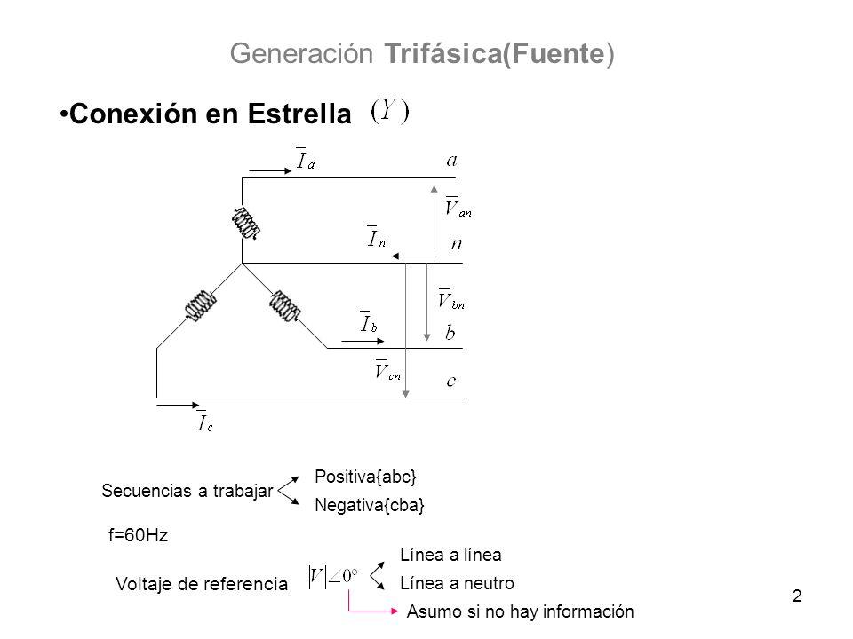 Generación Trifásica(Fuente)