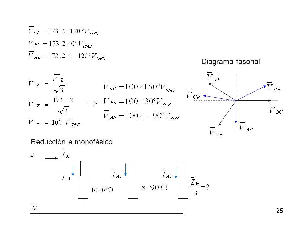 Diagrama fasorial Reducción a monofásico