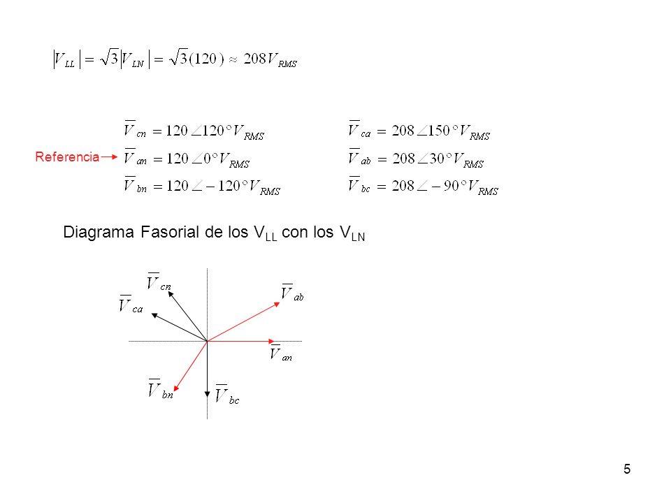 Diagrama Fasorial de los VLL con los VLN